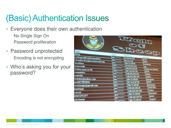 (Basic) Authentication Issues