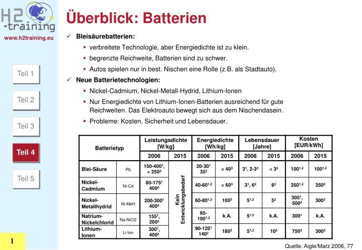 Überblick: Batterien