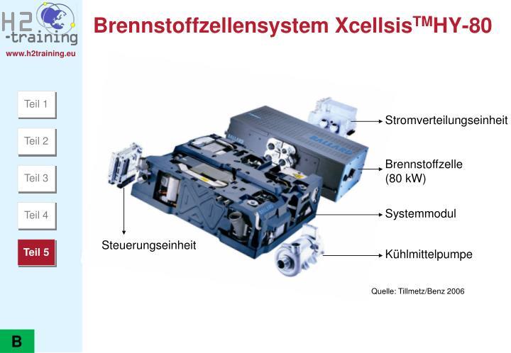 Brennstoffzellensystem Xcellsis