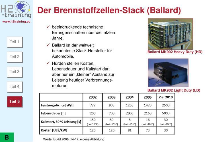 Der Brennstoffzellen-Stack (Ballard)
