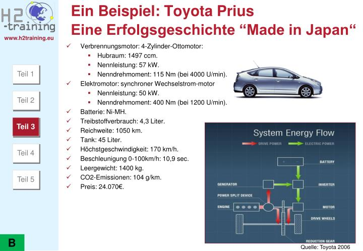 Ein Beispiel: Toyota Prius
