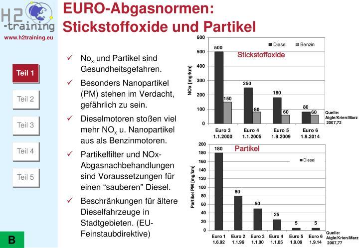 EURO-Abgasnormen: