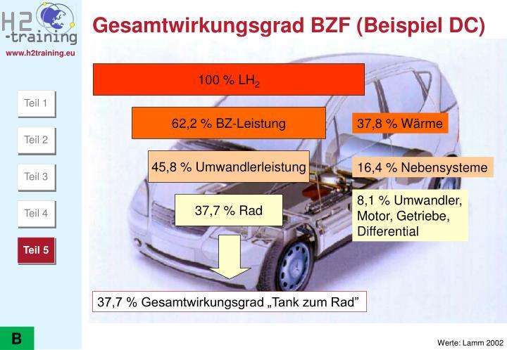 Gesamtwirkungsgrad BZF (Beispiel DC)