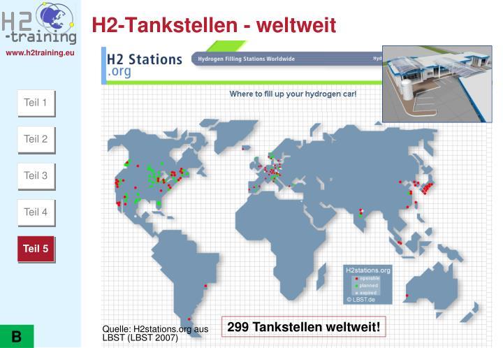 H2-Tankstellen - weltweit