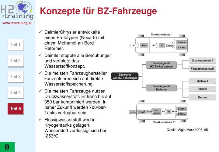 Konzepte für BZ-Fahrzeuge