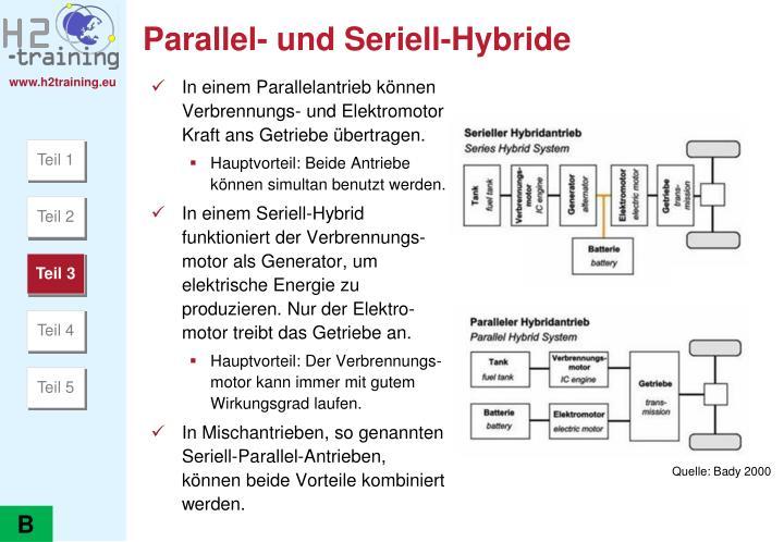 Parallel- und Seriell-Hybride