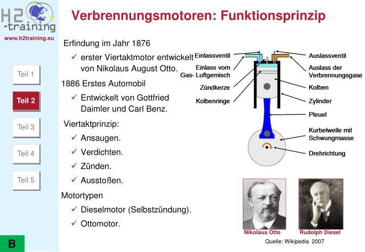 Erfindung im Jahr 1876