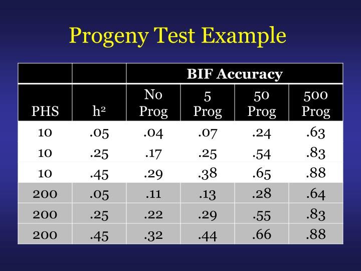 Progeny Test Example