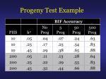 progeny test example1