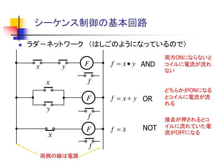 シーケンス制御の基本回路