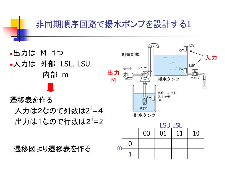 非同期順序回路で揚水ポンプを設計する