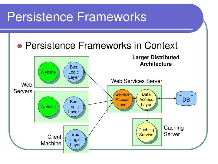 Persistence Frameworks