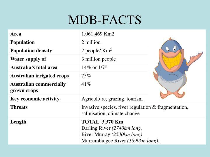 MDB-FACTS