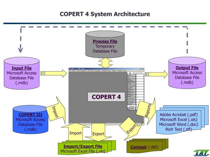 Process File