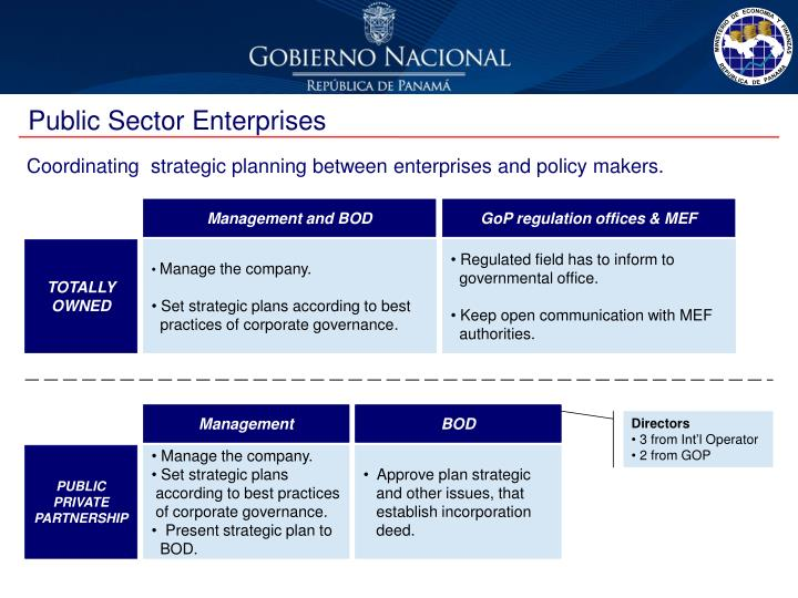 Public Sector Enterprises