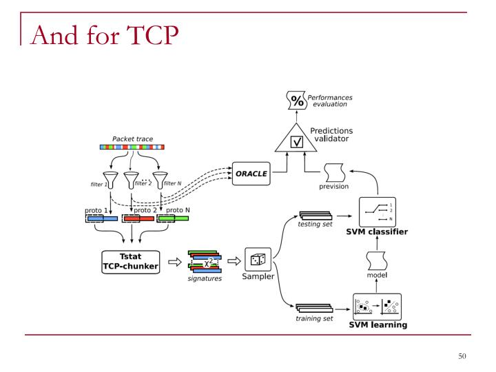 And for TCP