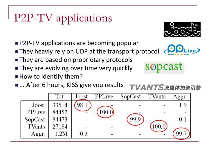 P2P-TV applications