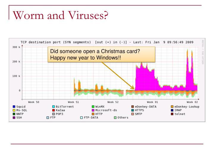 Worm and Viruses?