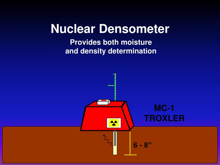 Nuclear Densometer