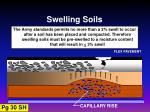 swelling soils1