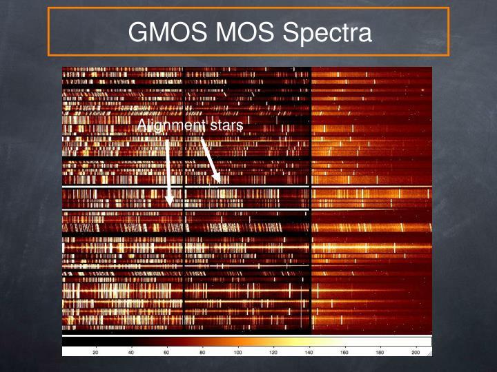 GMOS MOS Spectra
