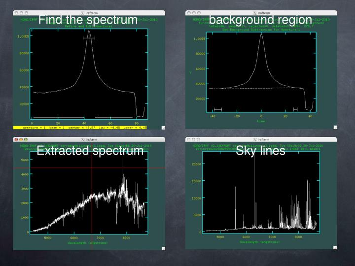 Find the spectrum