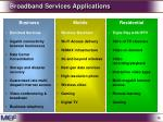 broadband services applications