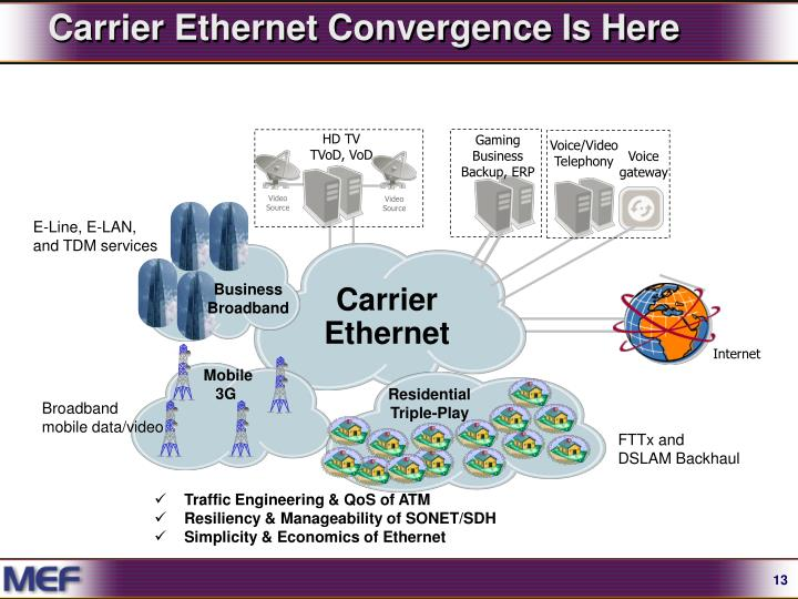 Carrier Ethernet Convergence Is Here