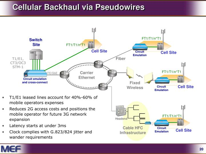 Cellular Backhaul via Pseudowires