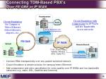 connecting tdm based pbx s over fe gbe or ip wan