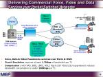 delivering commercial voice video and data services over packet switched networks