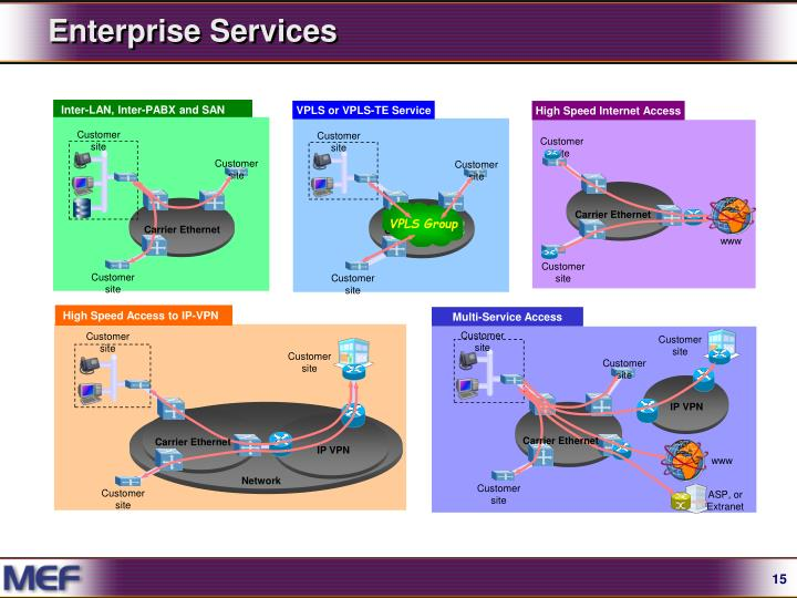 Enterprise Services