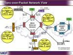 sync over packet network view