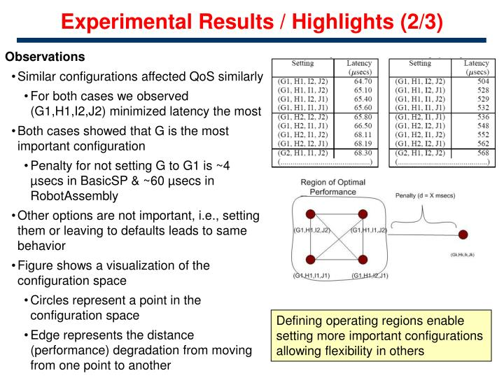 Experimental Results / Highlights (2/3)