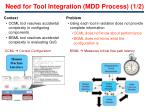 need for tool integration mdd process 1 2