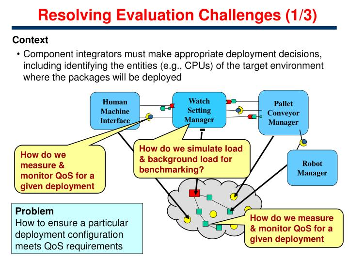 Resolving Evaluation Challenges (1/3)