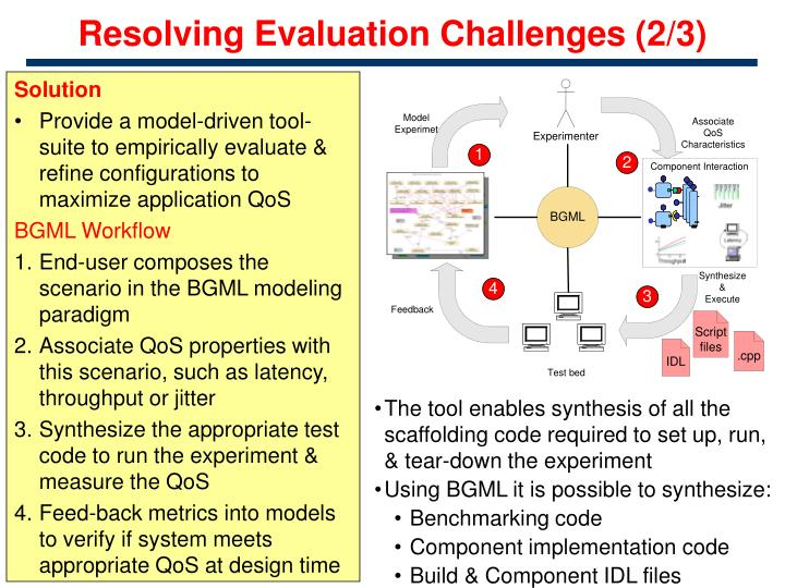 Resolving Evaluation Challenges (2/3)