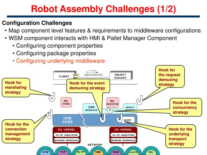 Robot Assembly Challenges (1/2)