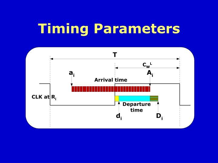 Timing Parameters