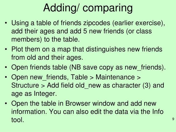 Adding/ comparing