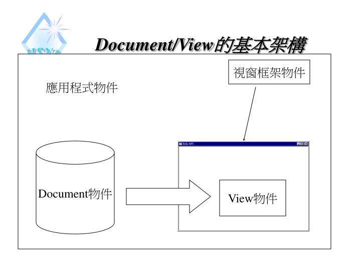 Document/View