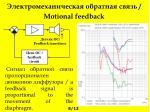 motional feedback