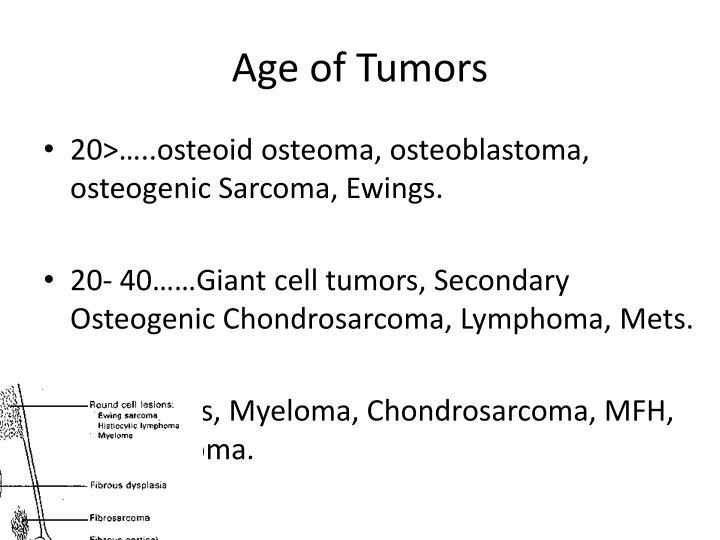 Age of Tumors