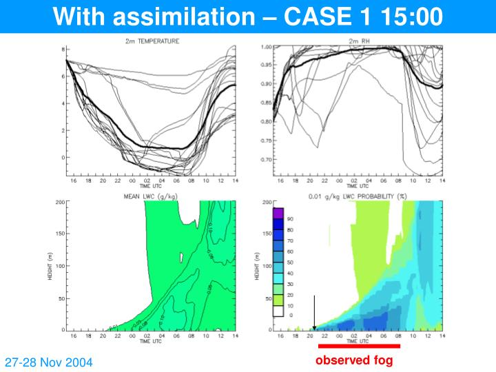 With assimilation – CASE 1 15:00