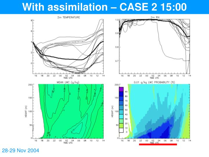 With assimilation – CASE 2 15:00