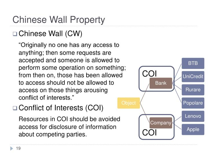 Chinese Wall Property