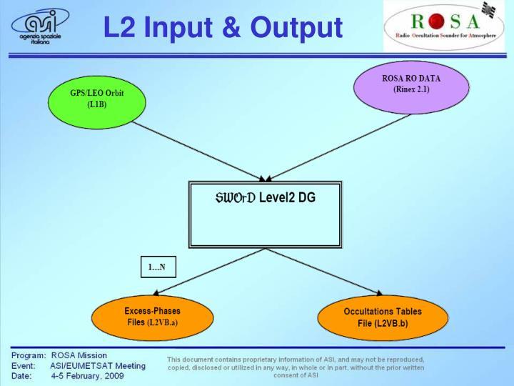 L2 Input & Output