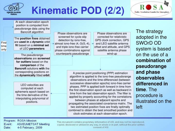 Kinematic POD (2/2)