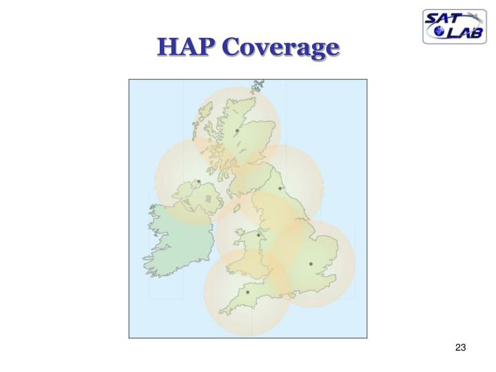 HAP Coverage