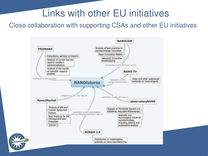 Links with other EU initiatives